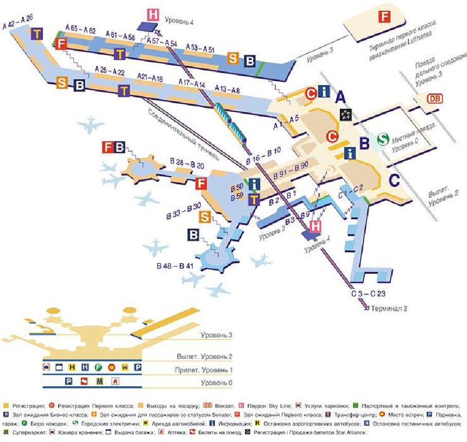 Описание аэропорта Международный аэропорт Франкфурта-на-Майне, FRA (Франкфурт) .